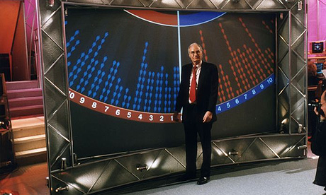 Peter Snow and his swingometer