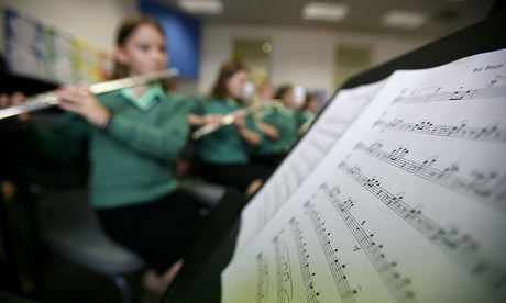 International Business australian music colleges