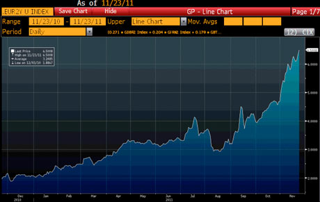 2-year eurozone bonds/GDP weighted. Source: BNP Paribas, Bloomberg, M&G 