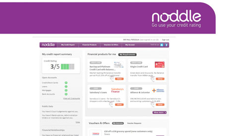 report noddle Credit Without Report Card Credit Free Information Online
