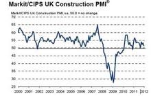 UK construction PMI, January 2012.