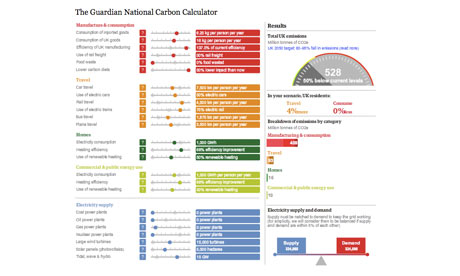 Liberal Democrat Carbon Calculator