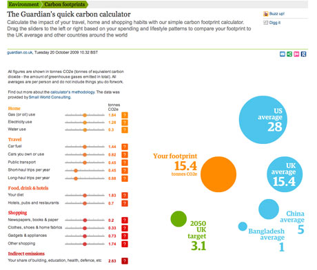 The Guardian's carbon footprint calculator