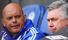 Ray Wilkins and Carlo Ancelotti