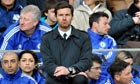 André Villas-Boas fears he could be sacked