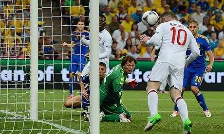 FT England 1 – 0 Ukraine