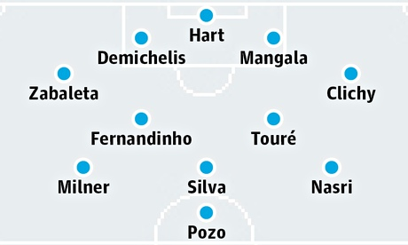 Manchester City v Crystal Palace: match preview