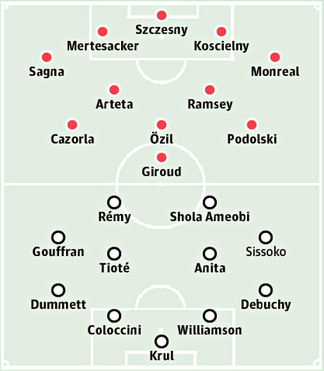 Arsenal-v-Newcastle-Unite-001.jpg