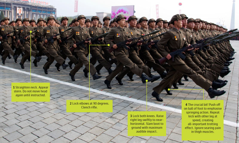 north korean women marching. North Korea#39;s ruling elite
