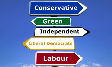 Signpost showing the political parties.