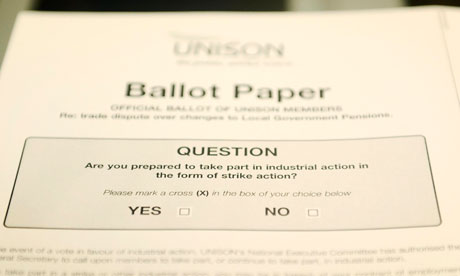 Unison strike ballot