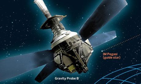 Gravity B probe