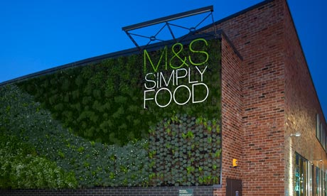 marks and spencers external environment Marks and spencer is one of the biggest analysis of marks and spencer external environment marketing analysis of the organisation's external environment.