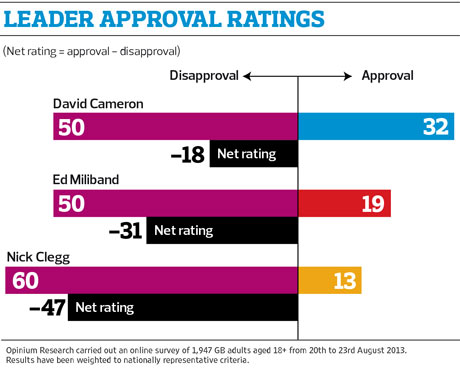 Observer leader approval graphic