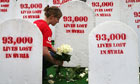 Oxfam worker places roses on gravestones symbolising the 93,000 people killed in Syria's civil war