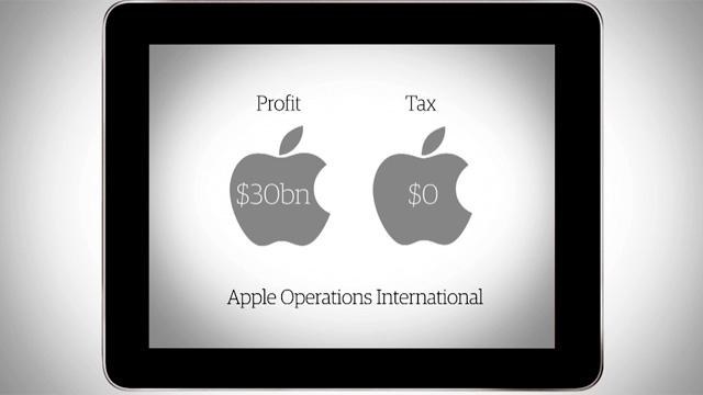 Tax on forex profits