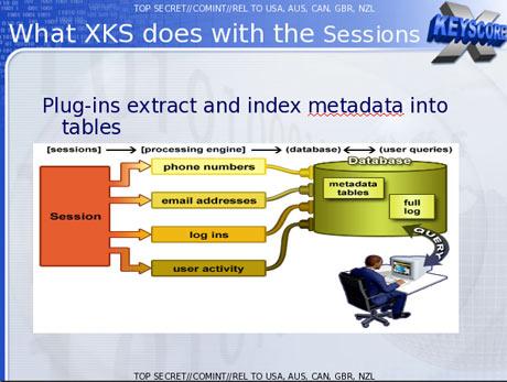 KS1 001 XKeyscore: Ferramenta da NSA Recolhe Quase Tudo o que um Usuário Faz na Internet