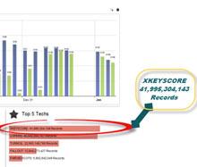 KS11 002 XKeyscore: Ferramenta da NSA Recolhe Quase Tudo o que um Usuário Faz na Internet