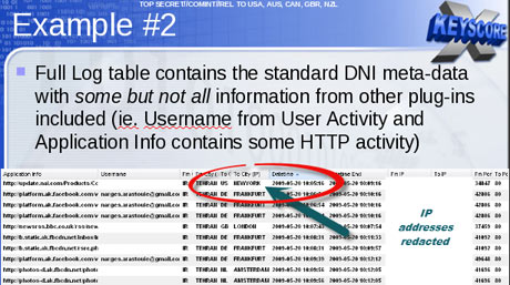 KS12 001 XKeyscore: Ferramenta da NSA Recolhe Quase Tudo o que um Usuário Faz na Internet