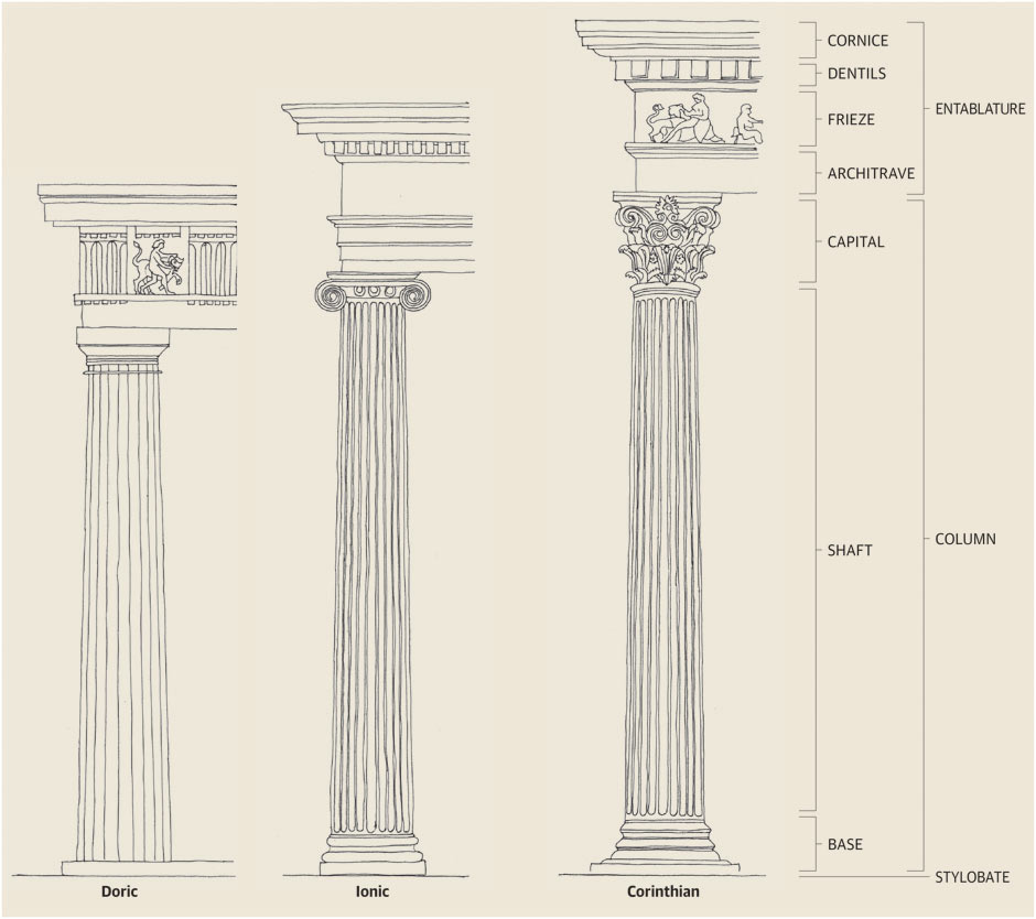 Greek Architecture Drawing Drawings Of The Greek Orders