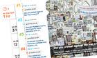 Guardian News tracker