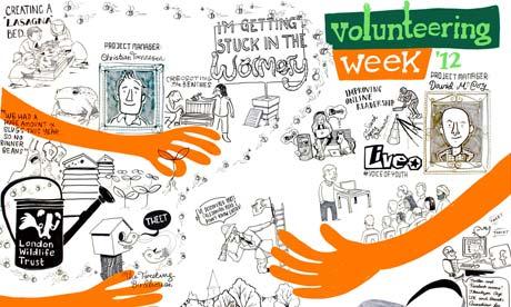 Volunteering week 2012