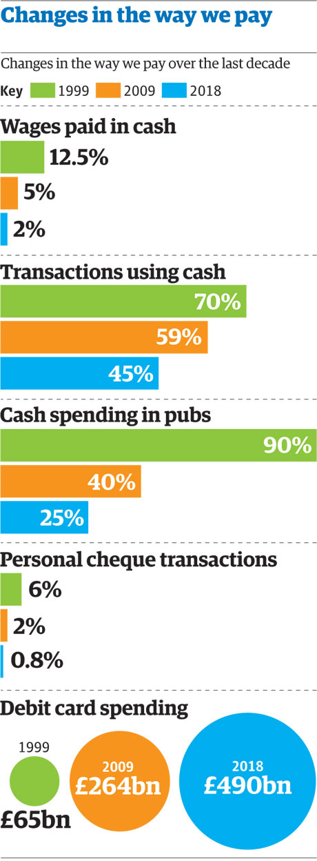 Cash payments graphic