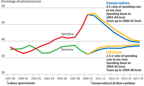 Public-spending-graphic-001.jpg
