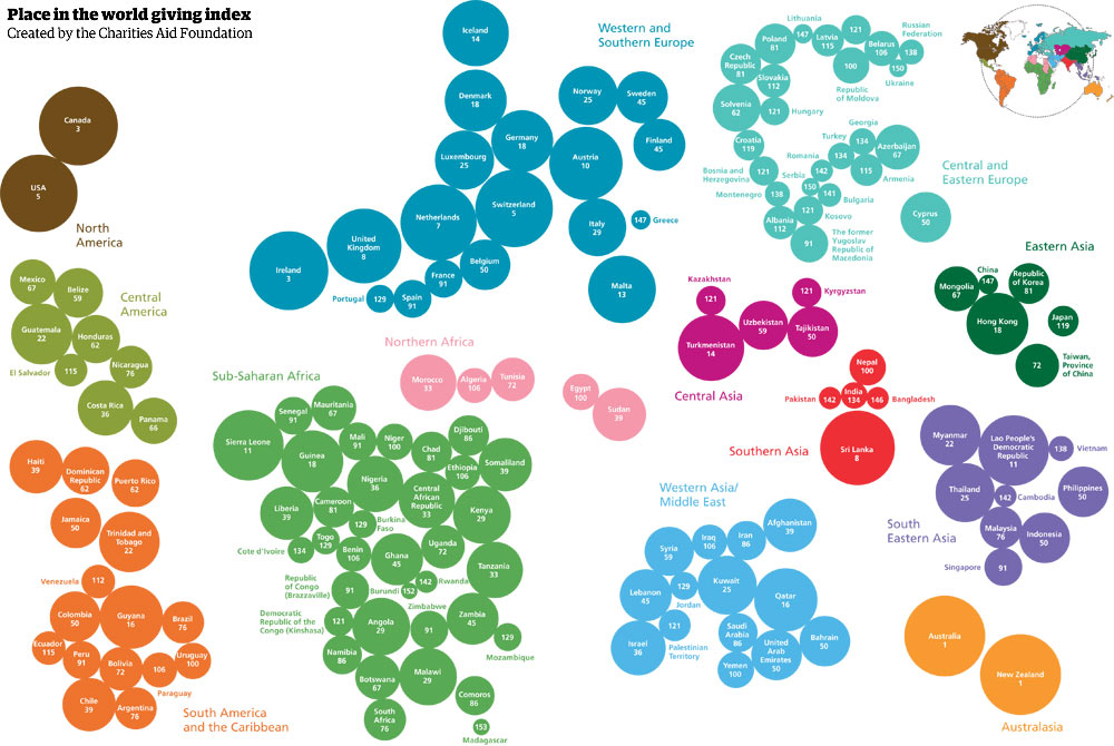Charitable giving by country: who is the most generous? Full data ...