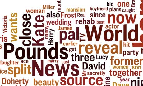News of the word wordle