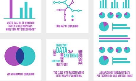Most popular infographics