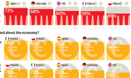 Guardian europoll graphic