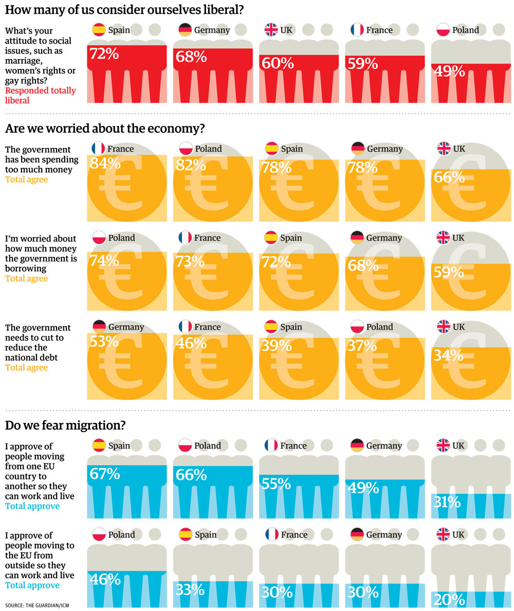 Guardian-europoll-graphic-008.jpg