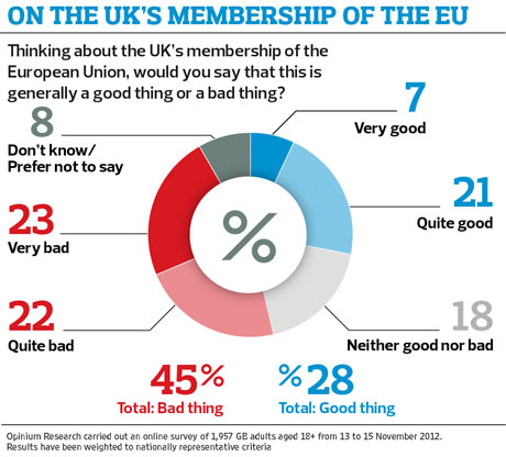 EU membership updated graphic