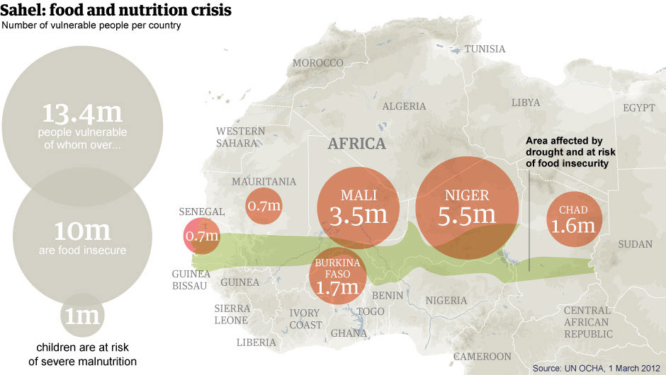 Map - Sahel food crisis