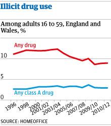 Prescription drugs online uk