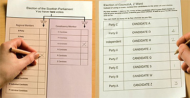 criticisms of fptp system Fptp is clear, simple and decisive in the majority of cases, but many would argue  that it is anything but a representative voting system.
