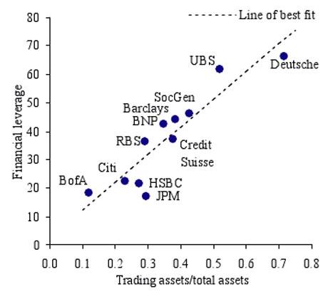 Банк трейдинг