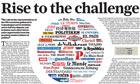 Copenhagen editorials - Gulf Times, Qatar