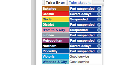 Tube line closures and suspensions
