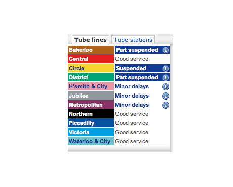 tube-line-problems