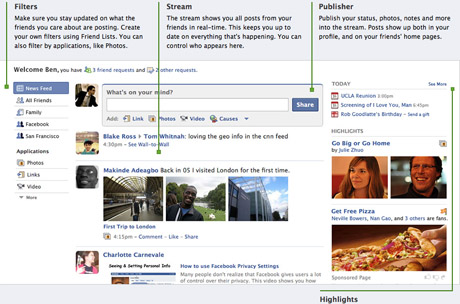 Facebook's new homepage design