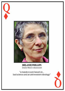 Top 10 climate change deniers: Melanie Phillips