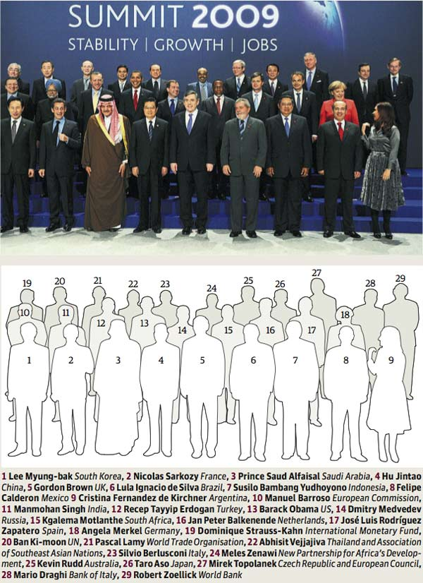 Illuminati leaders today