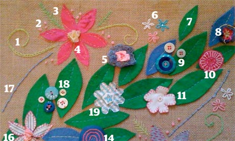 Bags - Machine Embroidery Blanks including Handkerchiefs, Towels