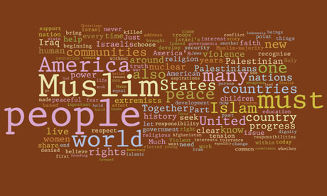 Wordle of President Obama's speech in Cairo, Egypt