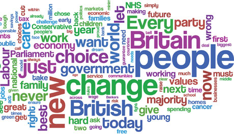 Labour 2009 conference wordle