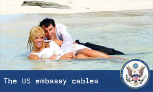 Anna Nicole Smith US embassy cables