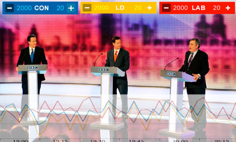 Composite of final leaders' debate with reaction tracker