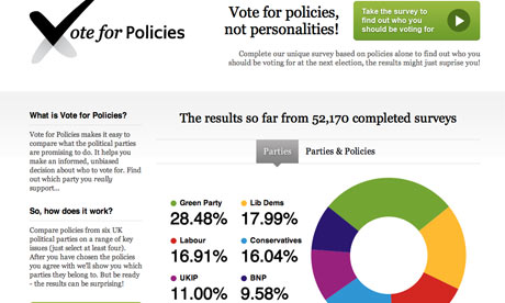 Vote for Policies screengrab